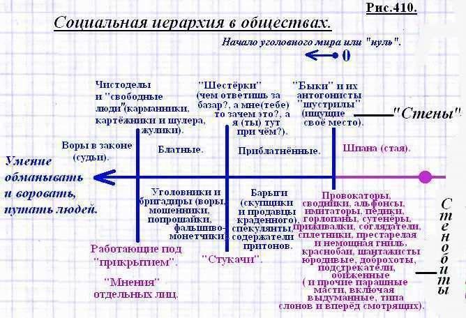 Криминальный талант Софьи Блювштейн