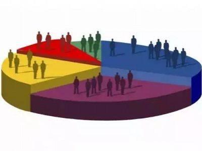 Больше половины россиян не знают, когда следующие выборы в Думу