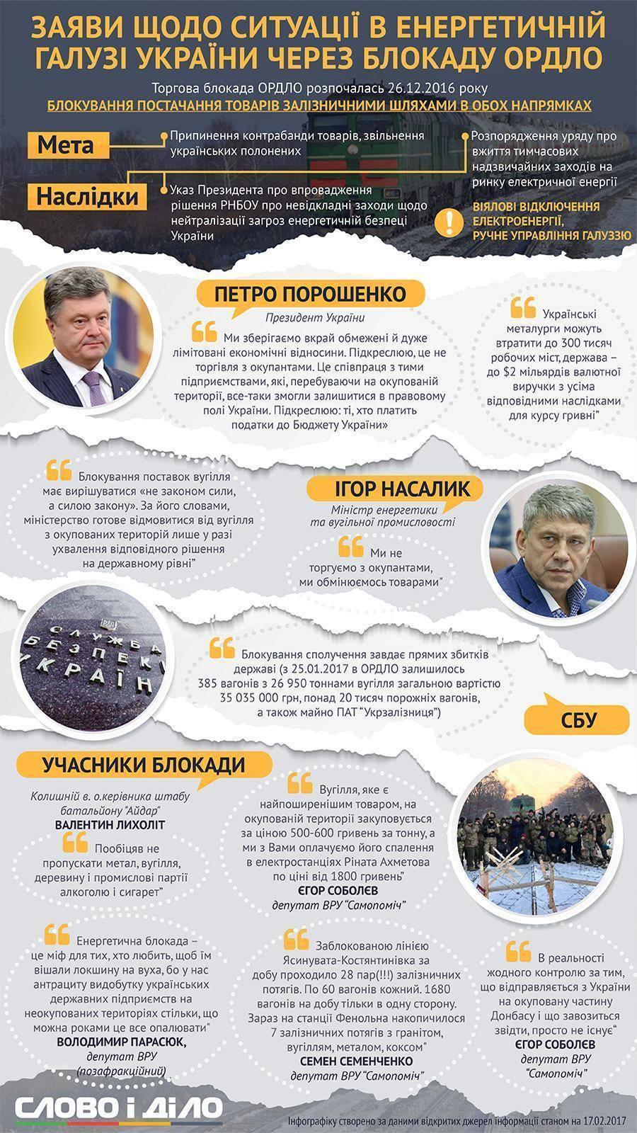 Зачем Семенченко с товарищами превращает Украину в Сомали