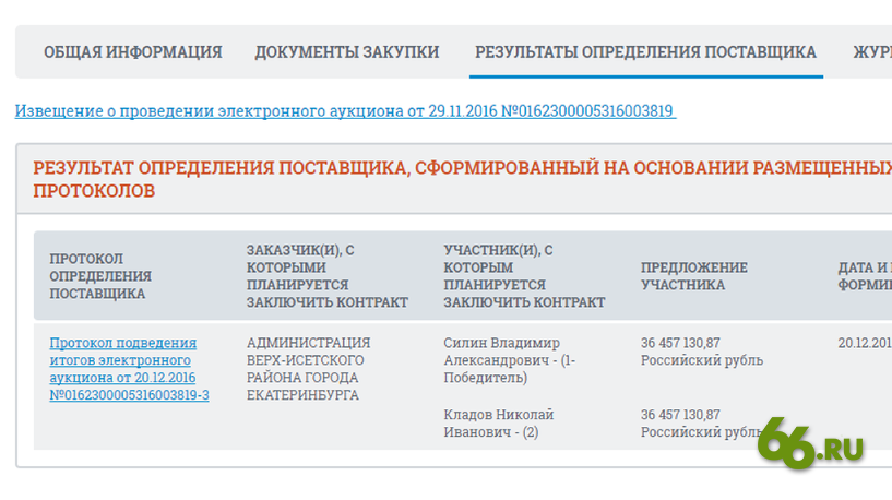 Кто сдал ФСБ главу Верх-Исетского района: действующие лица санитарного госконтракта на 36,6 млн рублей