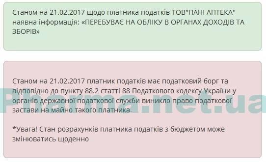 У аптечных сетей «ПАНІ АПТЕКА» и «ПАН АПТЕКАР» Валерия Кондрука налоговые долги