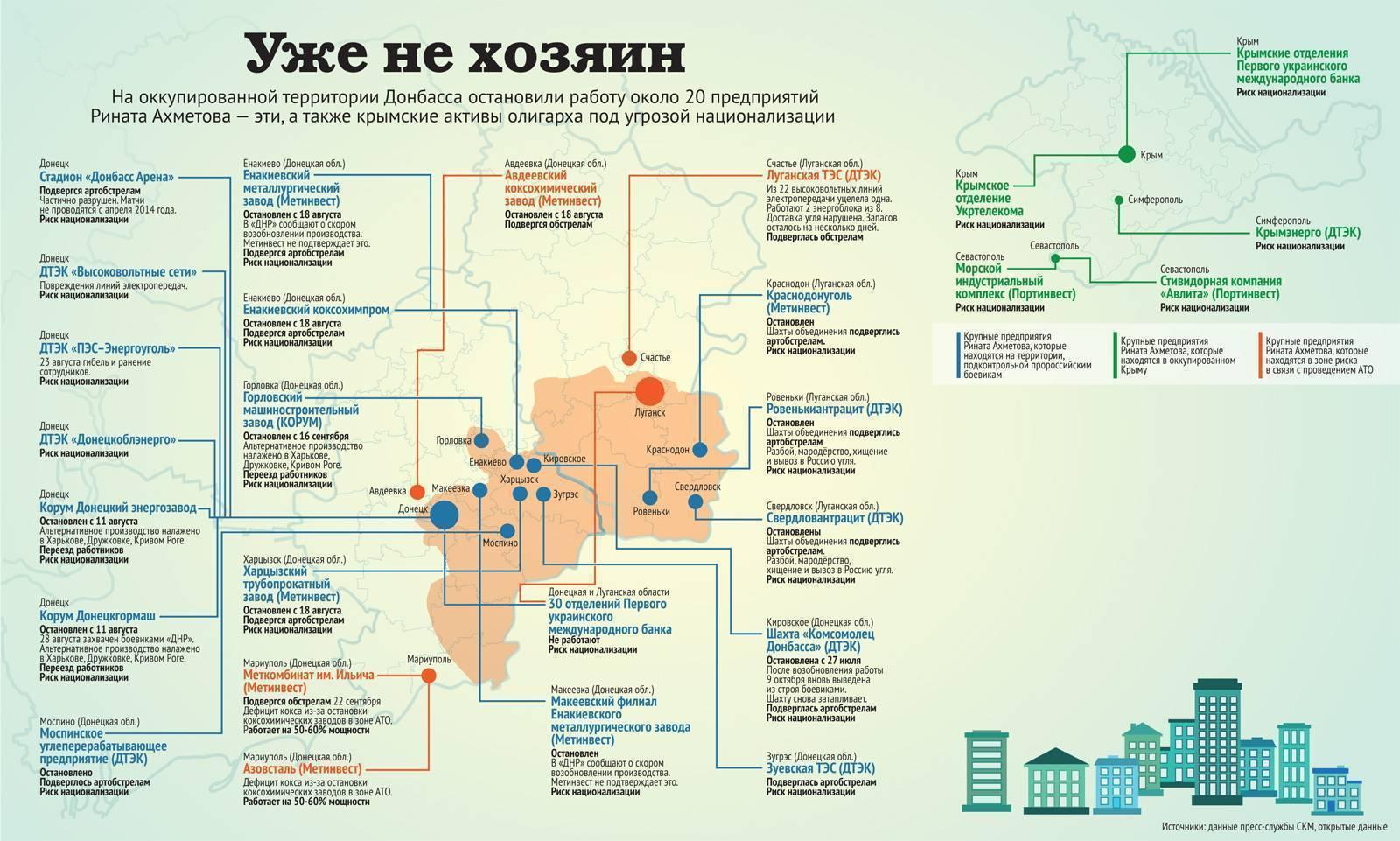 Что ждет бизнес-империю Ахметова