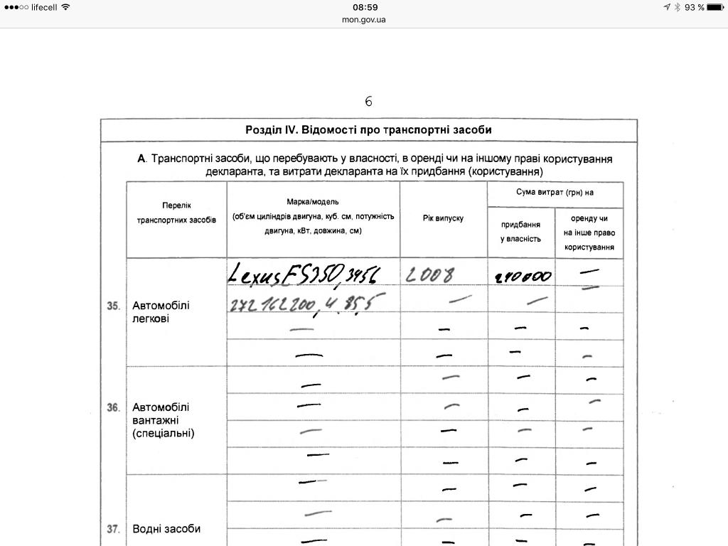 Роман Греба — главный коррупционер в министерстве образования