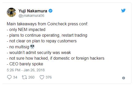 С криптовалютной биржи в Японии хакеры украли более $500 миллионов