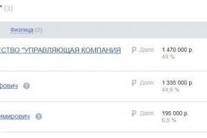 """""""Распилочный"""" картель """"Газпрома""""?"""