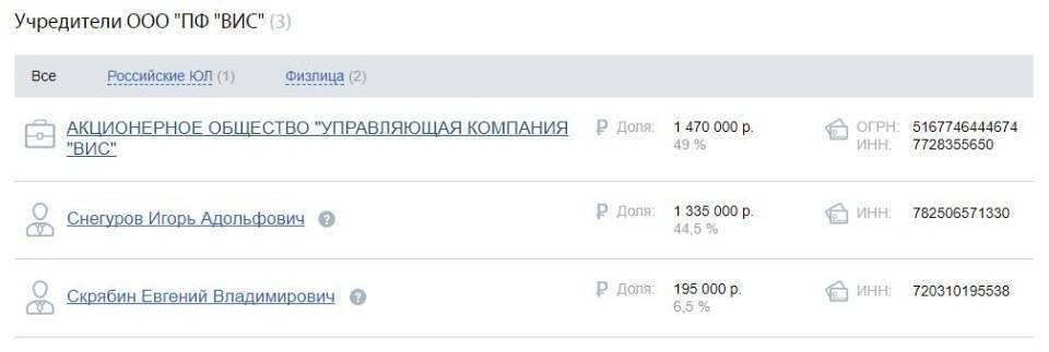 «Распилочный» картель «Газпрома»?