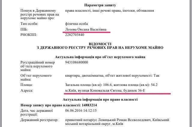Мамы нардепов Лозового и Ляшко купили квартиры в элитном доме на Печерске