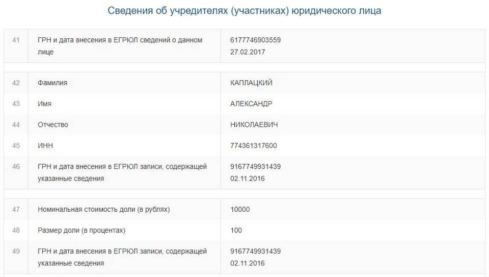 «Песни из СИЗО» Эраста Галумова