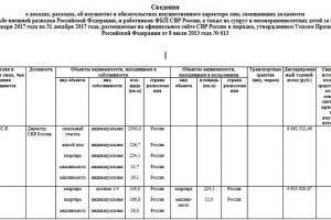 Директор СВР Сергей Нарышкин заработал за 2017 год на 2 млн рублей меньше, чем главы ФСО и ФСБ