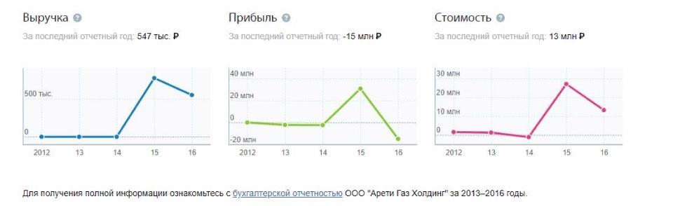 Макаров потеряет БТФ — банк?