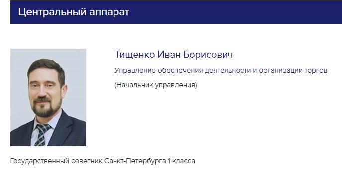 Тищенко и Онищенко. Ворюга из Росимущества на днях получил гигантскую взятку за лицензию ООО «Новая оценочная компания»