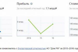 """Обманка"" банка ""Российский капитал"""