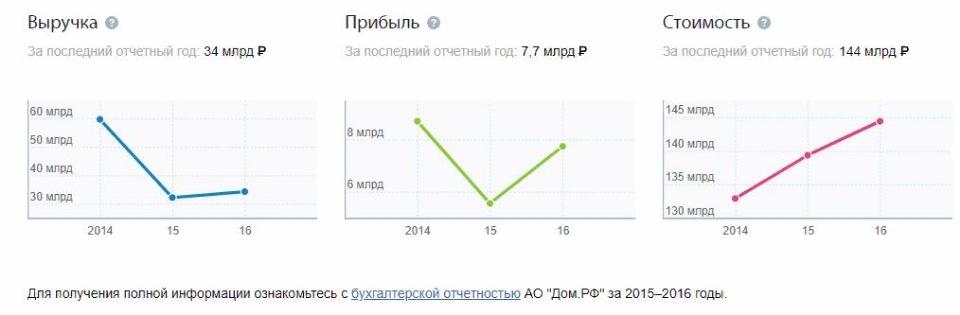 «Обманка» банка «Российский капитал»