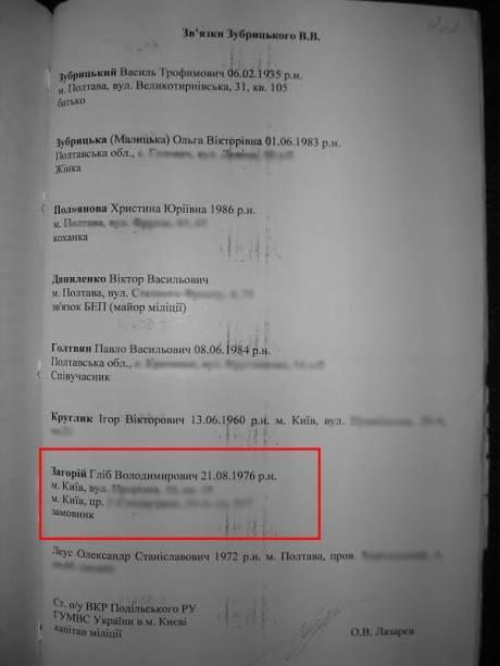 Глеб Загорий и «слепой траст» Порошенко