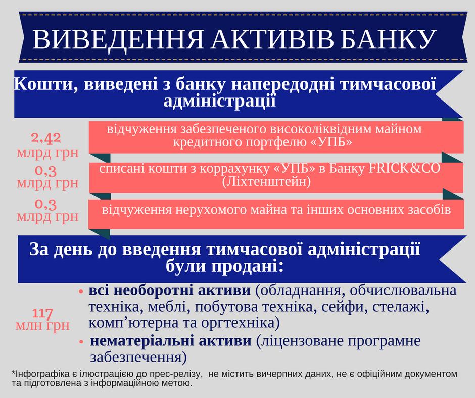 СБУ остановилась в шаге от Юркевича
