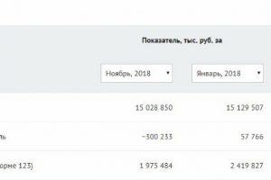 """Гусельников """"добанкирился""""!"""
