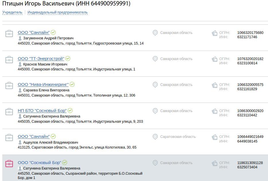 Сысертский Уралгидромаш получил новый иск о банкротстве, хотя ещё не вернул старые долги, украденные владельцами Птицыным и Сатункиным
