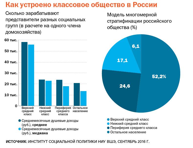 «Вам и в голову не придет устроиться уборщицей в «Газпроме», пусть даже там хорошо платят»
