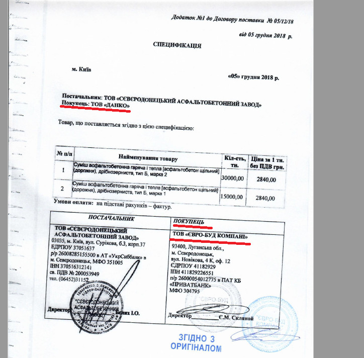 Луганские власти провели дорожный «тендер имени Даниеляна»