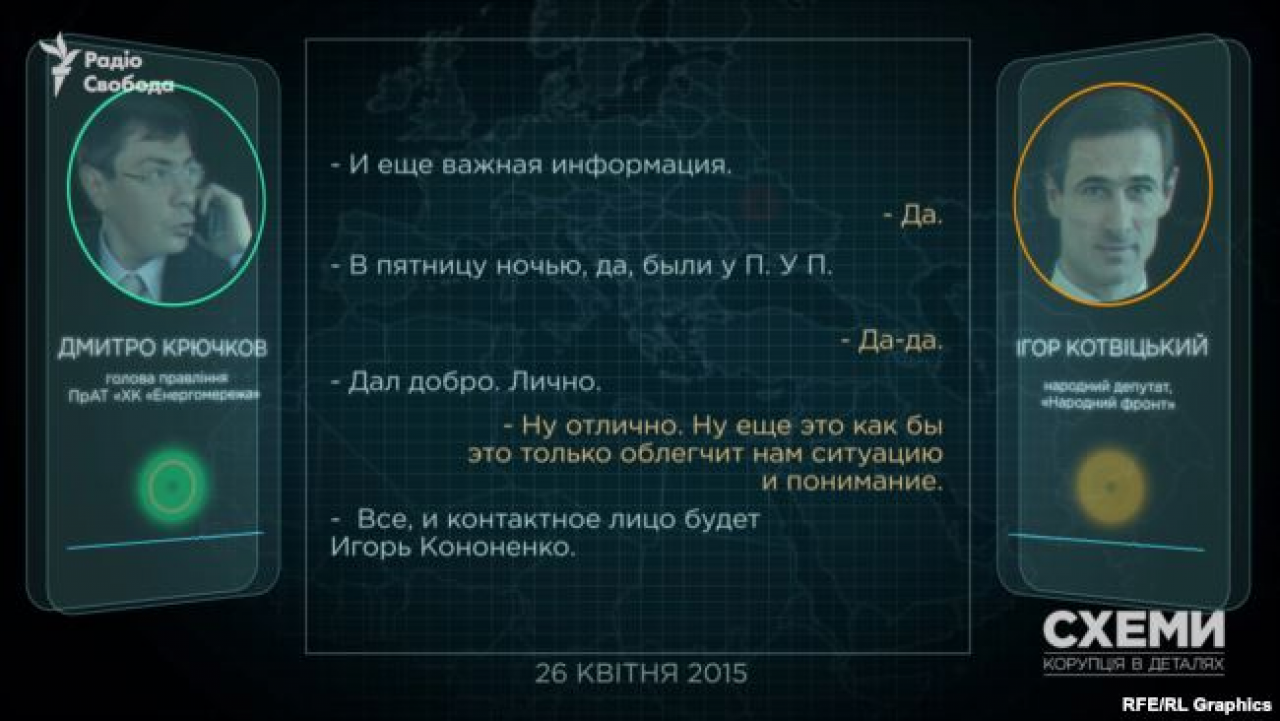 Хищения на сотни миллионов: ближайший соратник Порошенко проводит масштабные аферы в энергетике