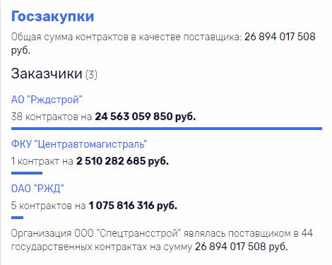 «Олигархические распилы» Рельяна-Токарева?