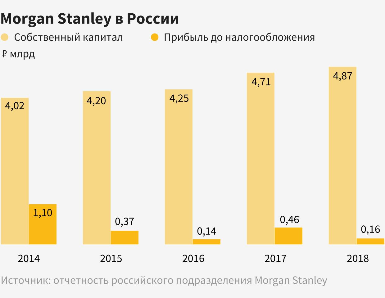Райр Симонян: российские корпорации — это феодальные государства