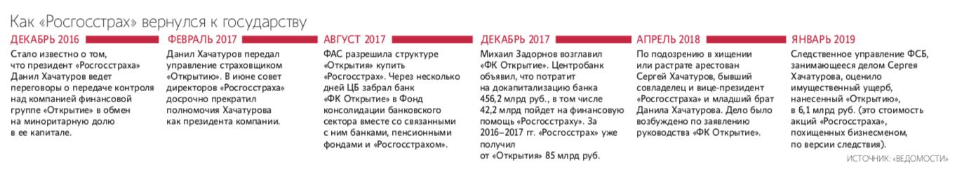 Петр Авен поищет у президента управу на Хачатурова