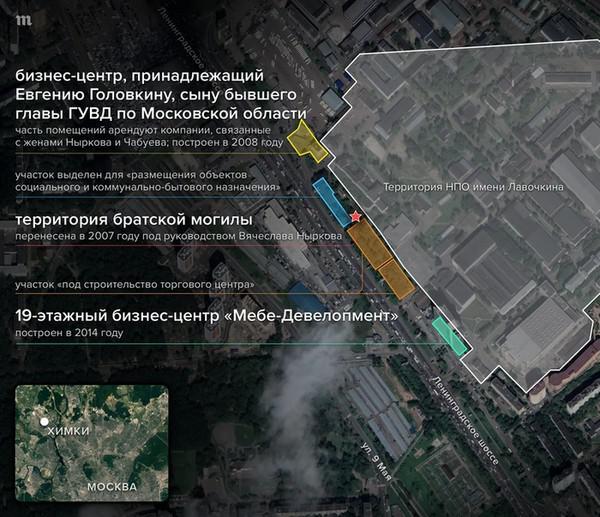 Ставропольские бизнесмены Мазараки с силовым ресурсом застолбили столичные погосты