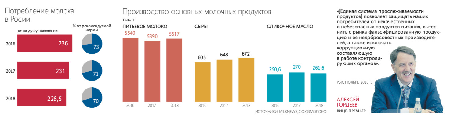 «Молочный оброк» от Алишера Усманова обойдется в 25 миллиардов рублей