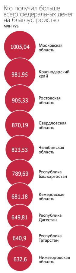 Александр Мамут забил «Стрелку» по всей России