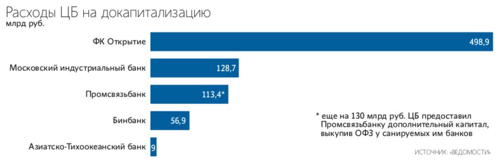 Василий Поздышев легко попрощался с триллионом