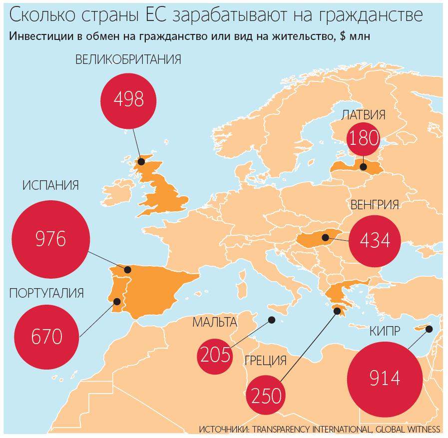 Кипр оставит россиян без «золотых паспортов»