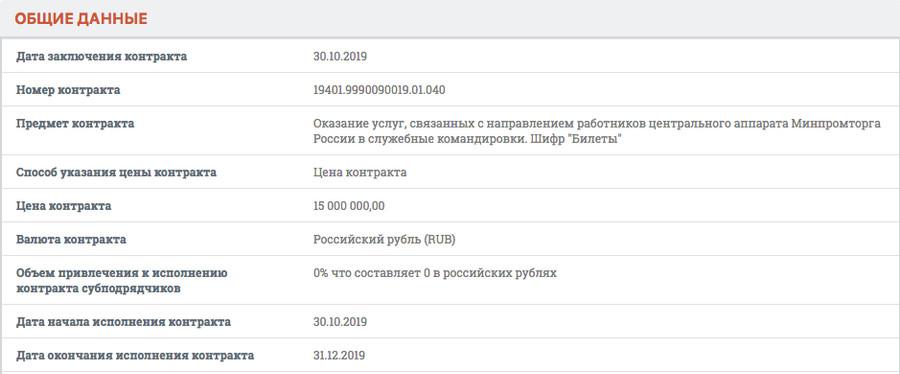 Теща первого зама Дениса Мантурова поднимет руководству минпромторга настроение